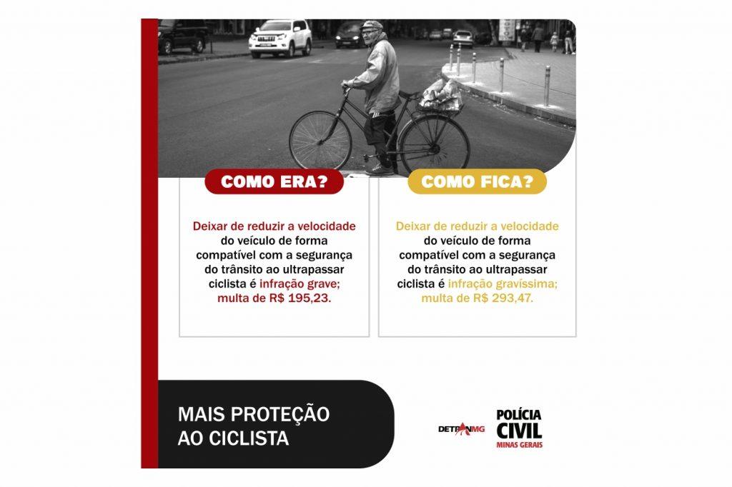 Mais Proteção ao Ciclista